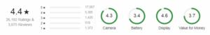 rating_&_reviews v9