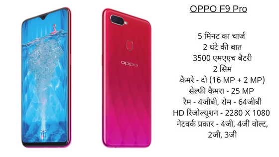 OPPO F9 PRO-5 Minute Charging Phone